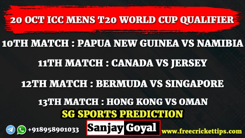 Mens T20 World Cup